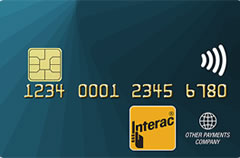 Interac card with you debit/credit card