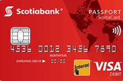 Scotiabank interac card